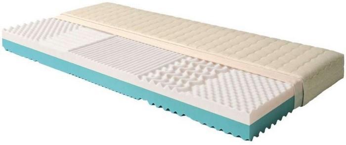 Správná matrace je základ
