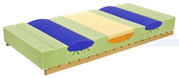 Kvalitní zdravotní matrace